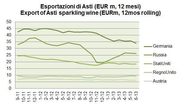 ITALIA SPUMANTI 2013 H1 2