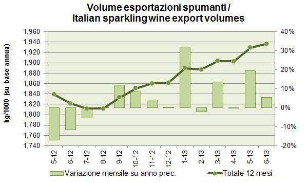 ITALIA SPUMANTI 2013 H1 6