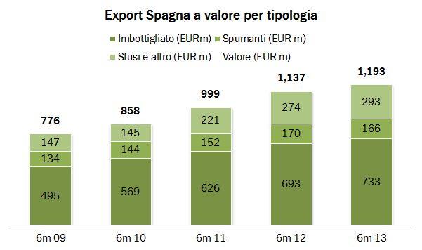 spagna h113 1