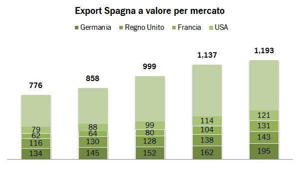 spagna h113 2