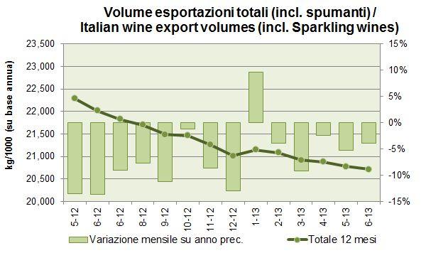 export luglio 2013 4