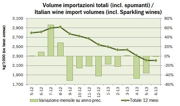 import 2013 h1 2