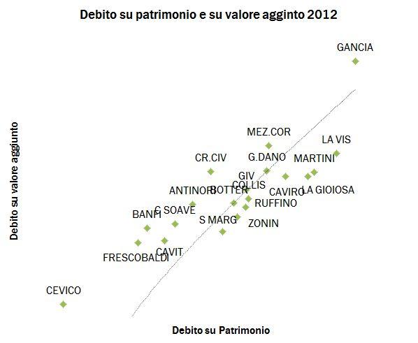 debito 2012 0