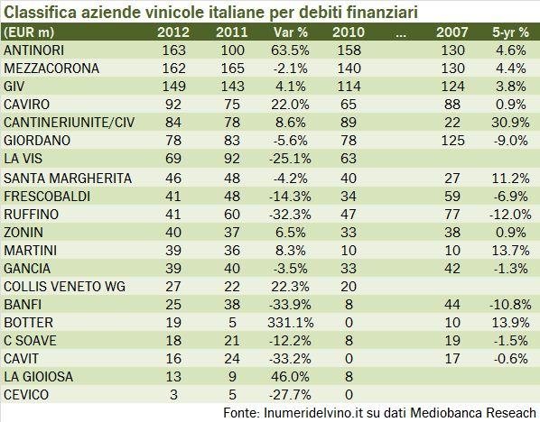 debito 2012 1