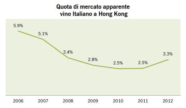 hong kong 2012 1
