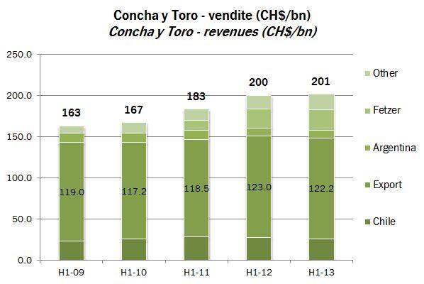 concha h1 1