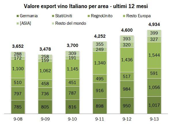 export settembre 2013 00
