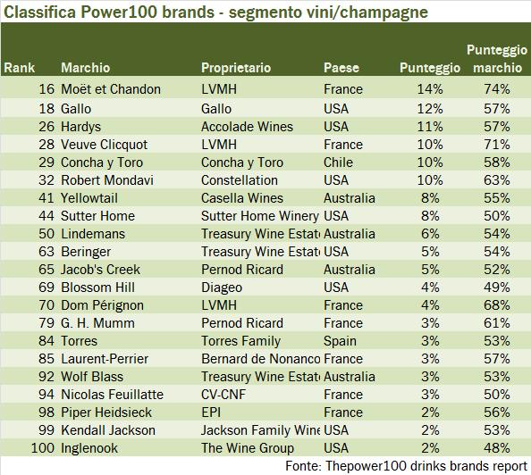 p100 brands 2013 1