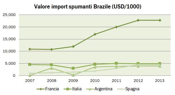 brasile 2013 3