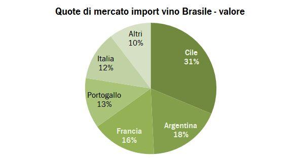 brasile 2013 4