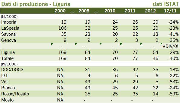 liguria 2012 1