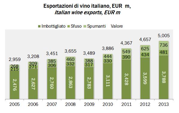 export 2013 00