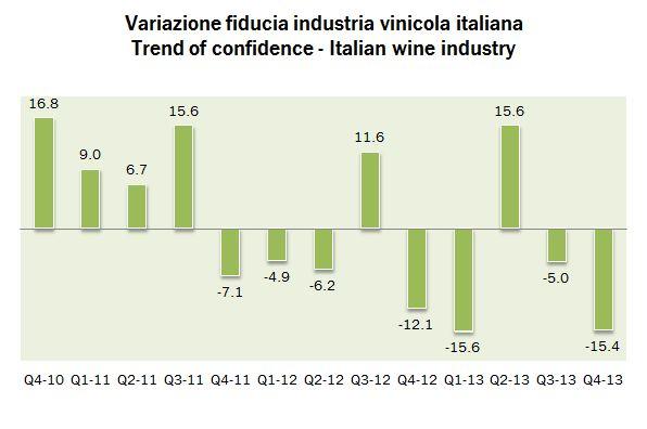 indicatori 2013 0