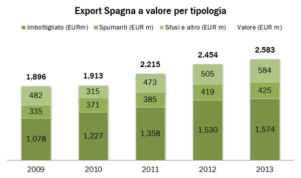 spagna 2013 1