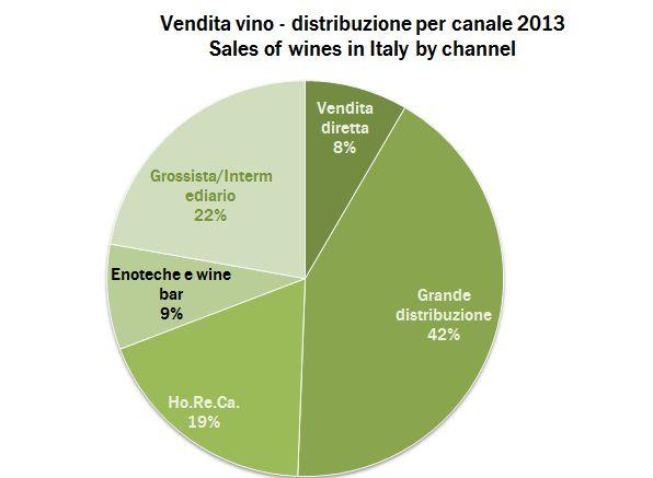 CANALI MEDIO 2013 0