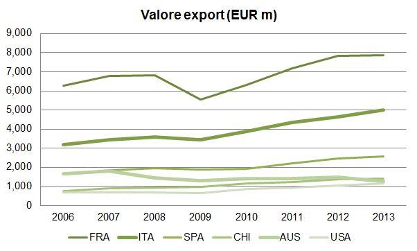 export mondo 2013 0