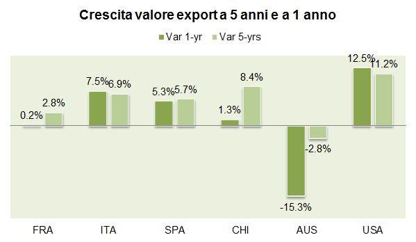 export mondo 2013 25