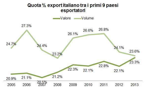 export mondo 2013 4