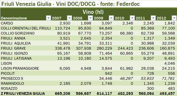 friulio doc 2012 t1