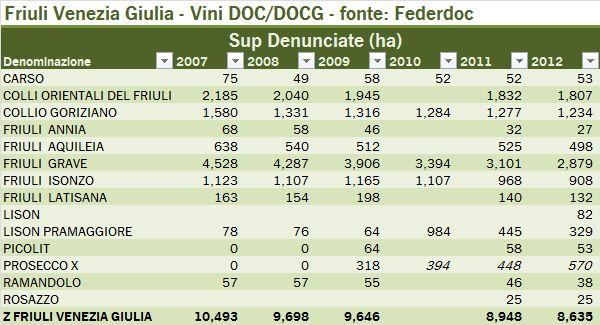friulio doc 2012 t2
