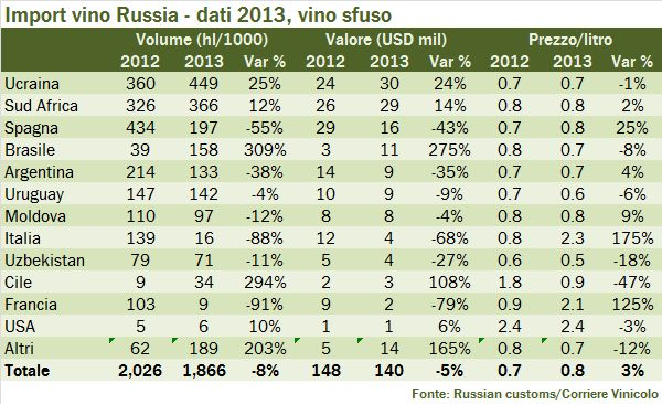 russia iport 2013 4