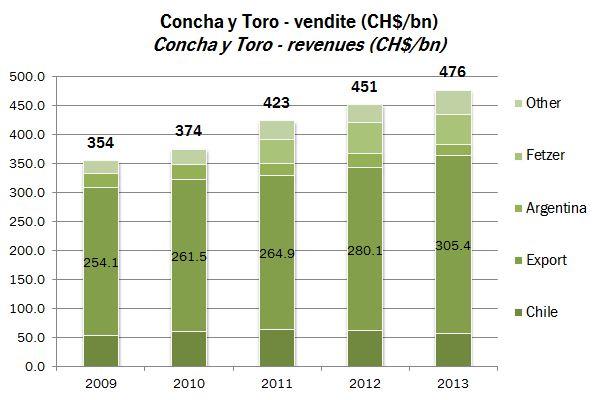 concha 2013 1