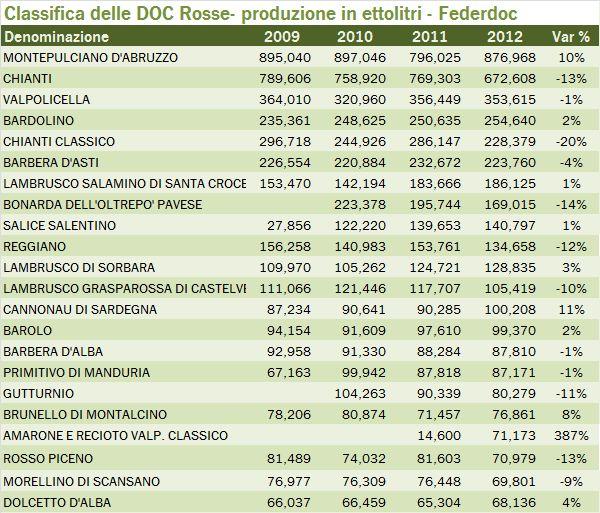doc italiane 2012 2