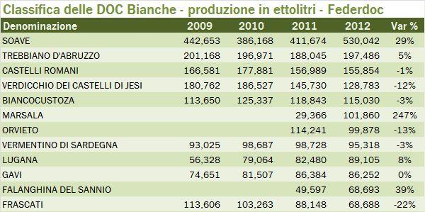 doc italiane 2012 3