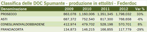 doc italiane 2012 5