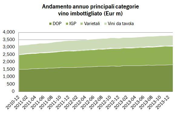 export regioni 2013 1