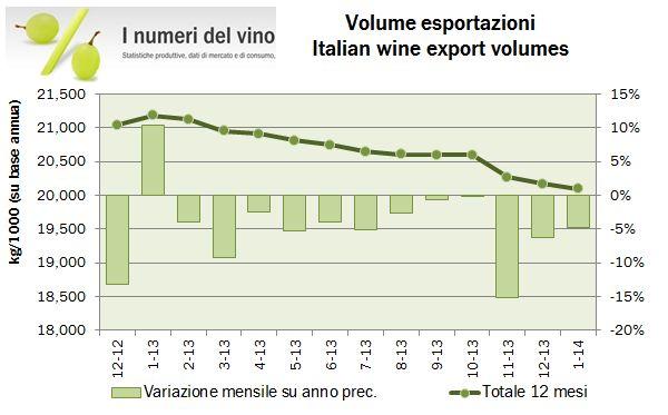 export vino 2014 02 0