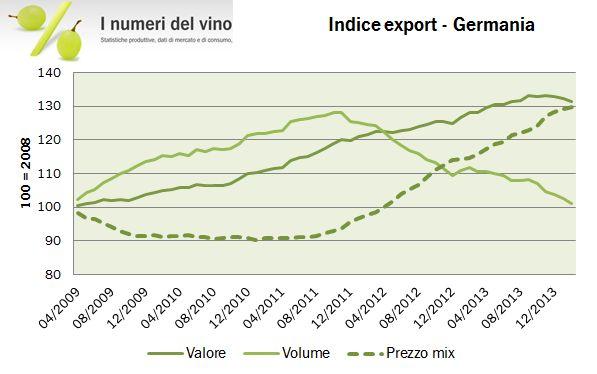 export vino 2014 02 3