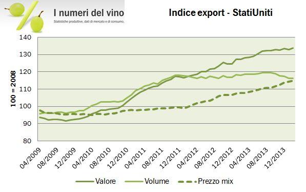 export vino 2014 02 4