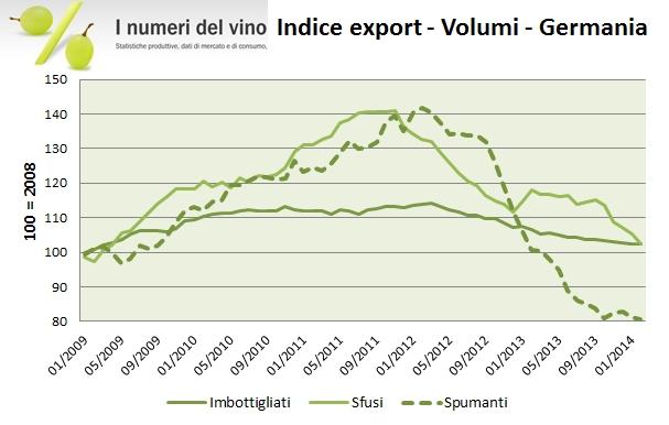 export vino 2014 02 45