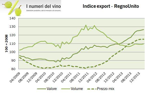 export vino 2014 02 5