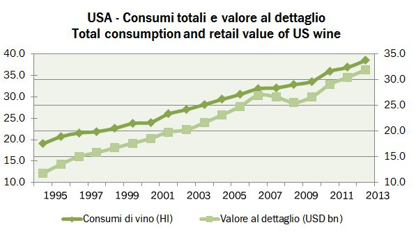 us wine market 2013 0