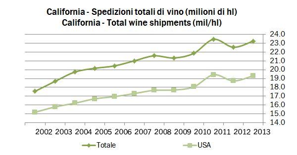 us wine market 2013 1
