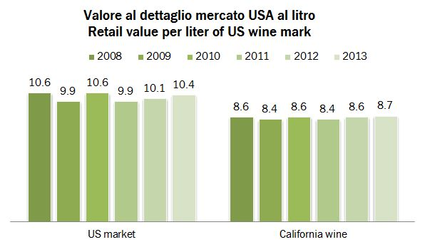 us wine market 2013 3