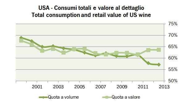 us wine market 2013 4