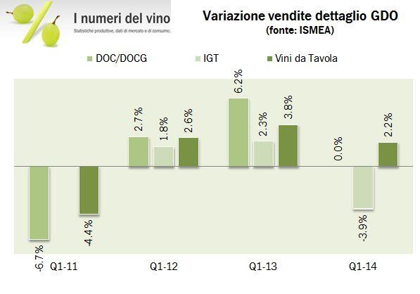 vendite italia q114 15
