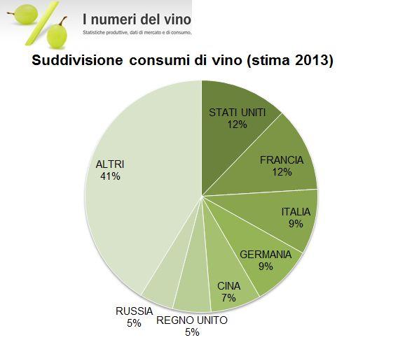 consumi mondiali 2013 3