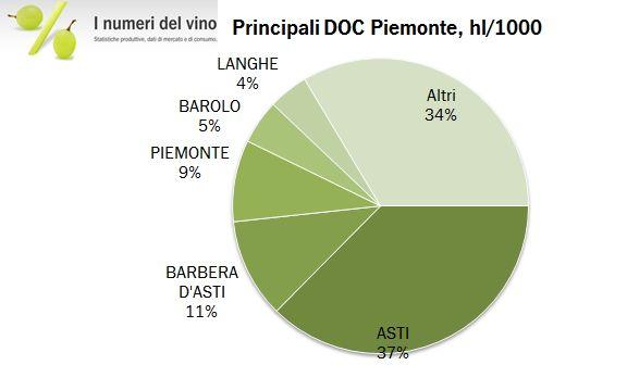 piemonte docg 2012 05