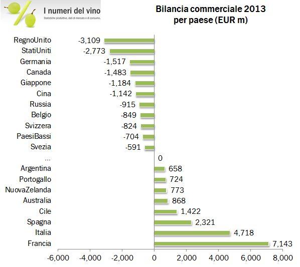 bilcom 2013 0