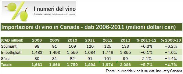 canada 2013 imp 2