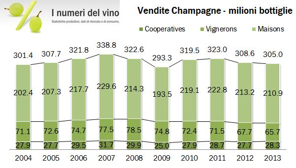 champagne 2013 2