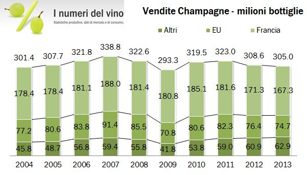 champagne 2013 4