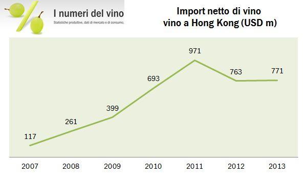 hong kong 2013 0