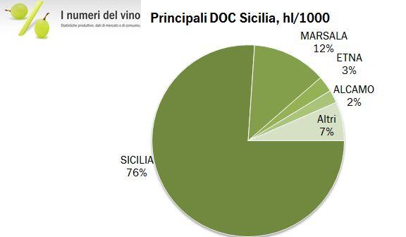 sicilia tab 2012 federdoc 0
