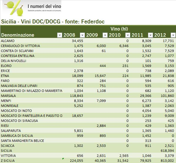 sicilia tab 2012 federdoc 1