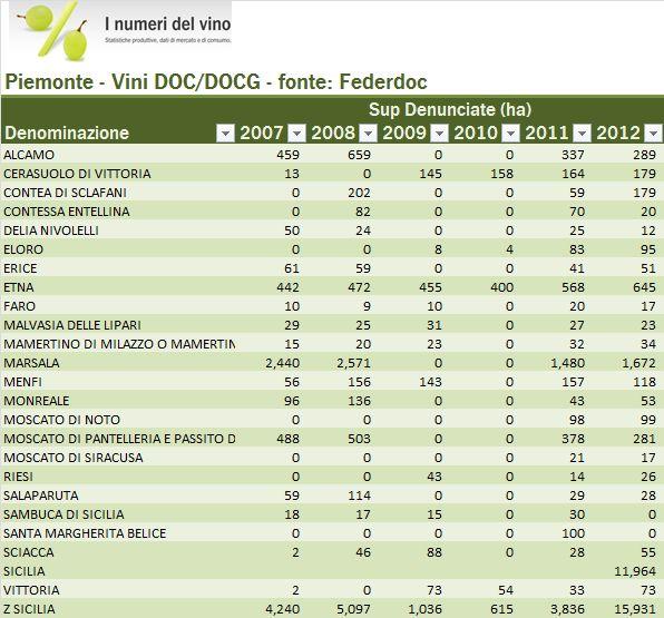 sicilia tab 2012 federdoc 2